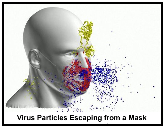 Virus Particles Escaping from a Mask