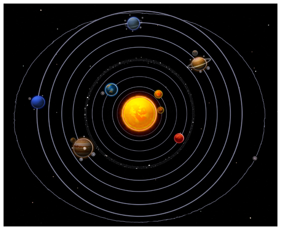 Solar System in Balance